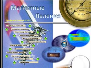 магнитные явления